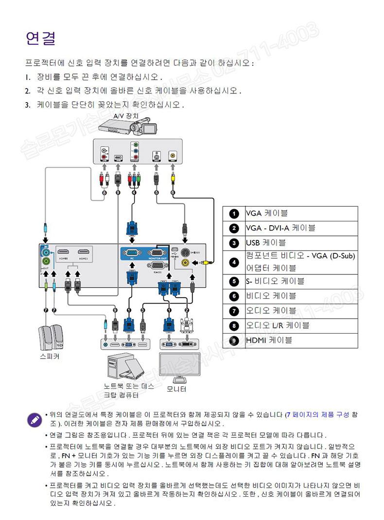 MH550 벤큐 FULL-HD 프로젝터 장비 연결도