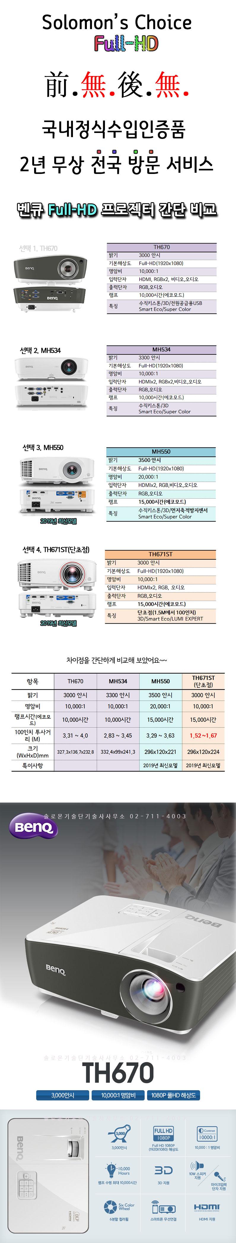 벤큐 FULL-HD 올인원 프로젝터 TH670