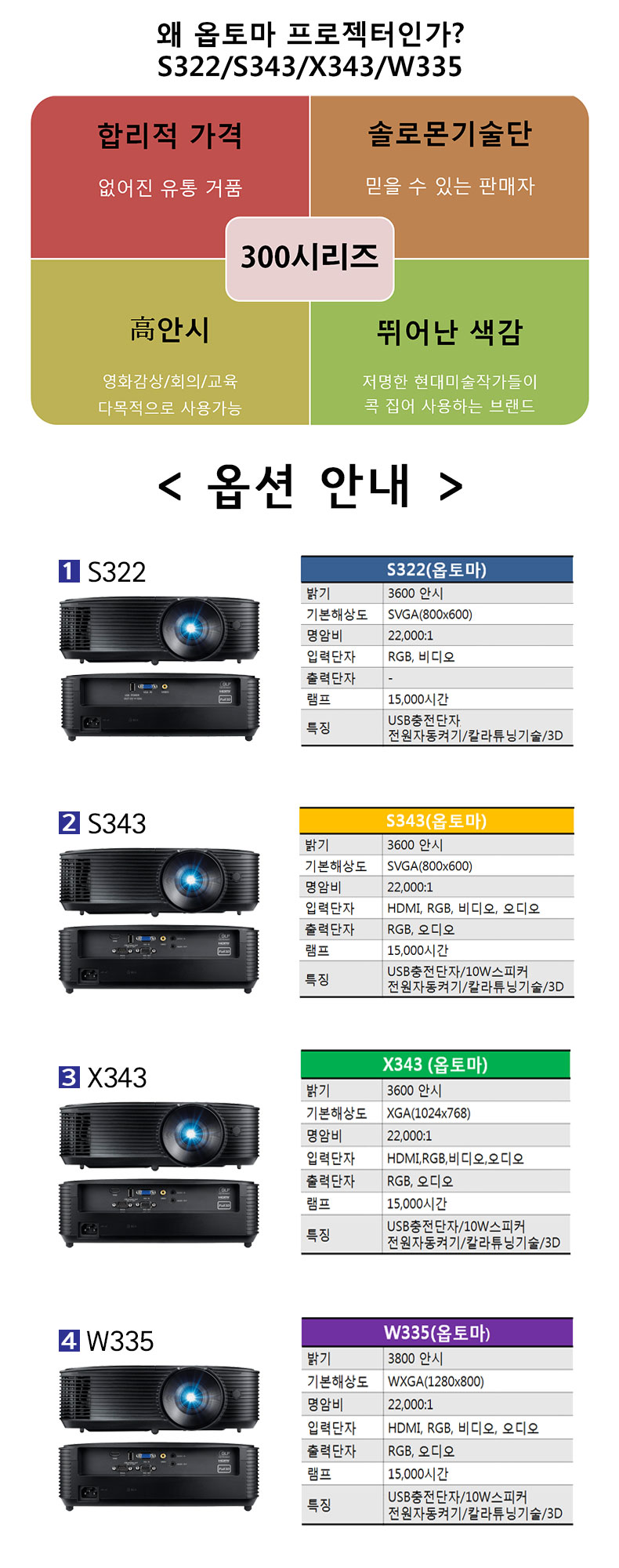 S322 옵토마 svga 프로젝터 3600안시 S322