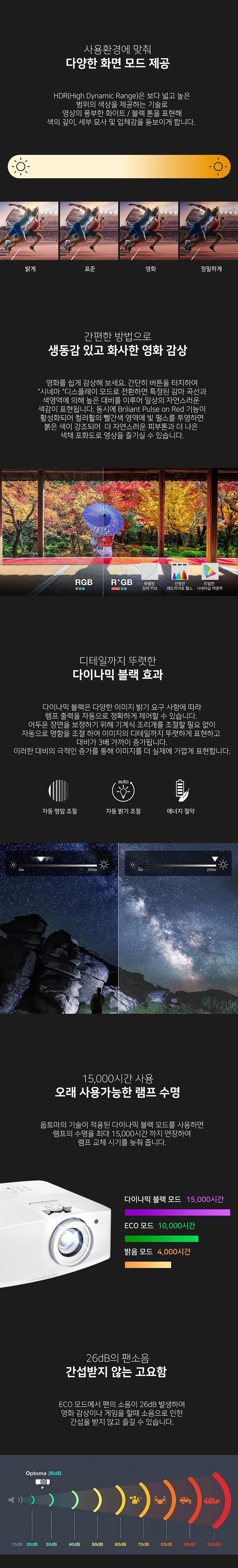 옵토마 4K 최신 프로젝터 솔로몬기술단 02 711 4003