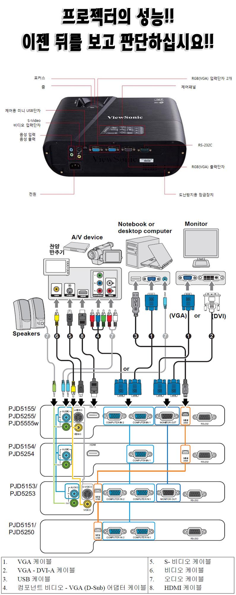 뷰소닉 pjd5153 연결단자