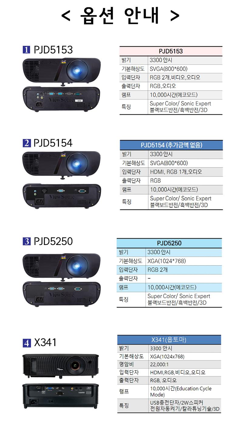 뷰소닉 pjd5154 pjd5155 프로젝터