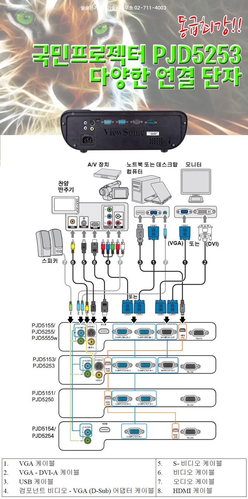 뷰소닉 pjd5253 연결단자