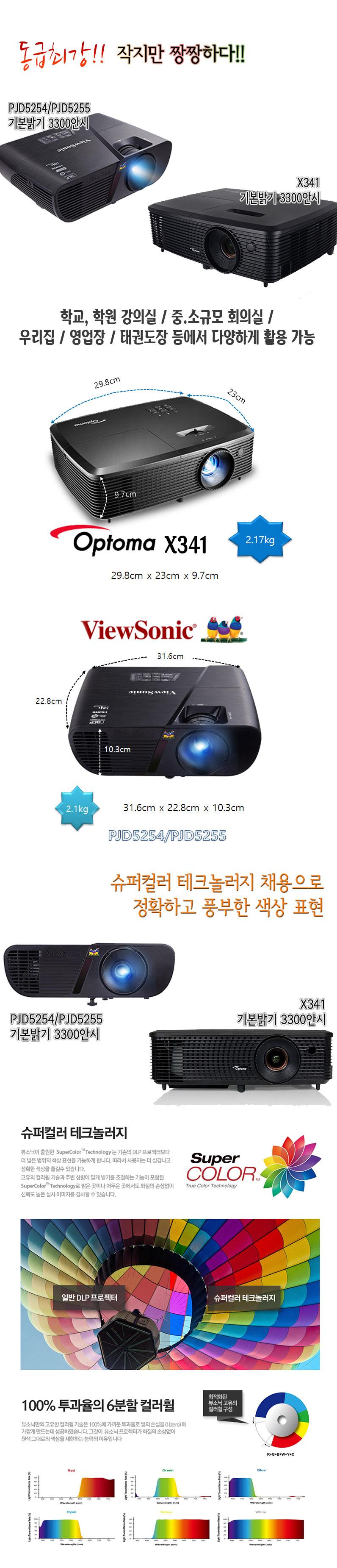 뷰소닉 pjd5254 기본3300안시