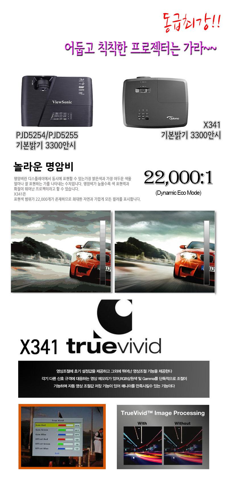 국민 프로젝터 뷰소닉 pjd5254 동급최강 명암비 22000:1