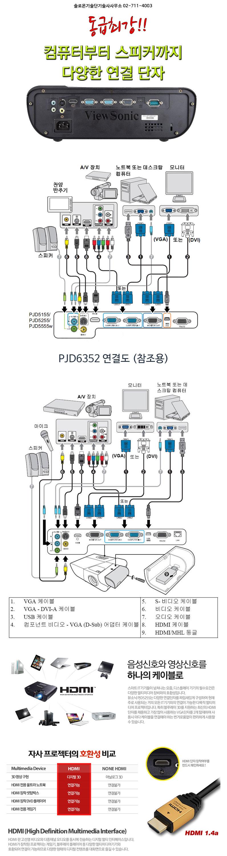 뷰소닉 pjd5255 연결단자